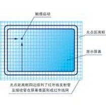 盈东 Red Touch红外触摸屏产品图片主图