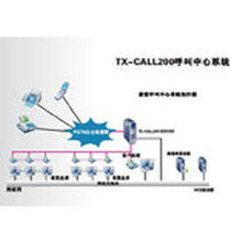 唐信 TX-CALL200产品图片主图