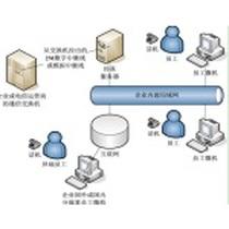 奇普嘉 QPJ-FaxServer传真服务器系统产品图片主图