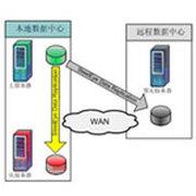 SteelEye Data Replication 6..0 for Windows