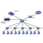 H3C mini iMC智能管理中心