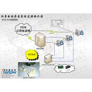 润普 通用四路电话录音系统 RP-RXT3000