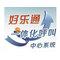 好乐通 电话营销管理系统(软件)OkTel产品图片1